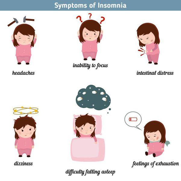 Симптомы бессонницы