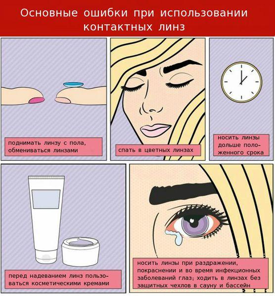 Ошибки при ношении контактных линз