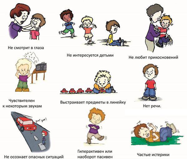 Признаки аутизма
